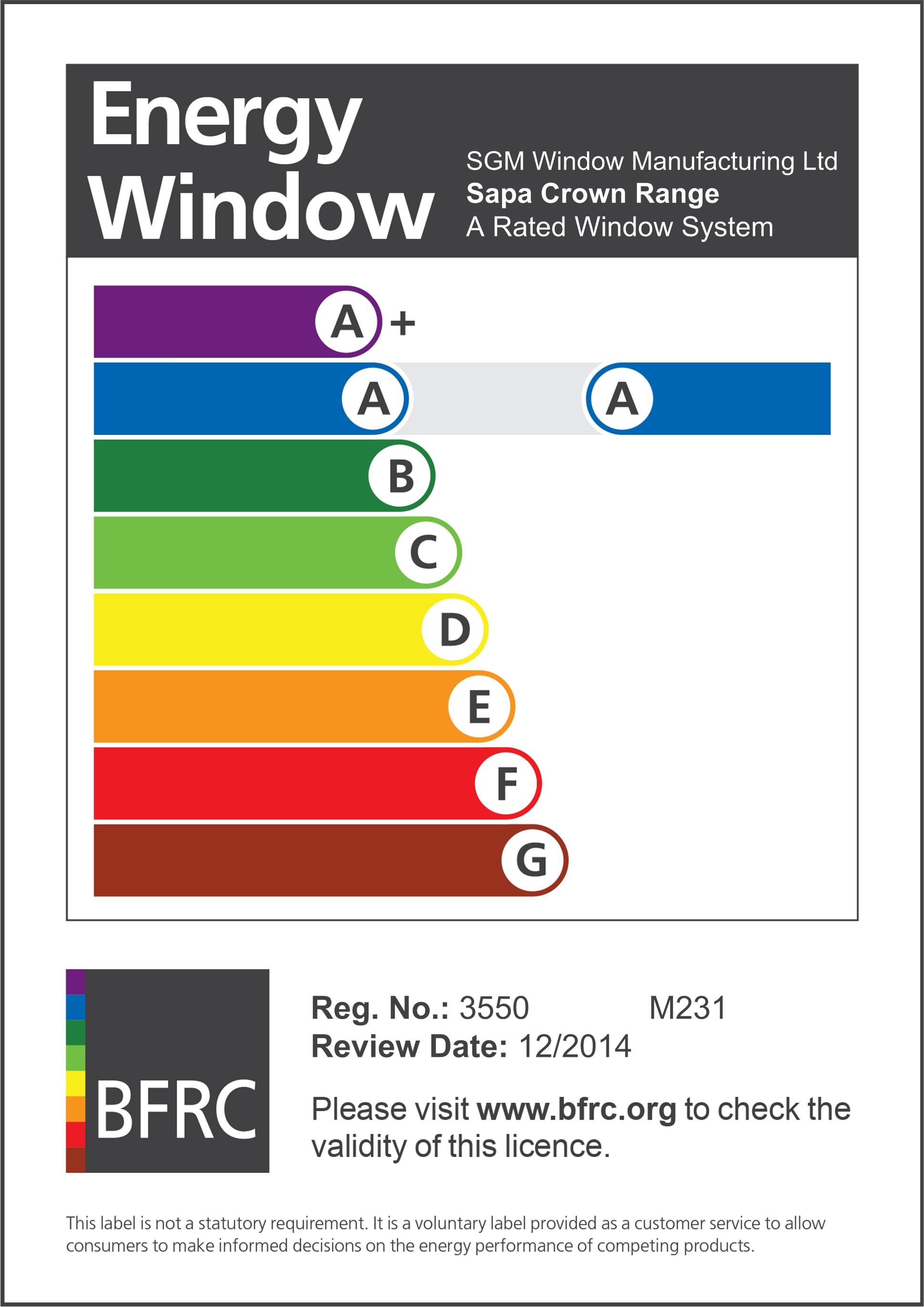 Aluminium windows sgm window manufacturing limited for Super energy efficient windows